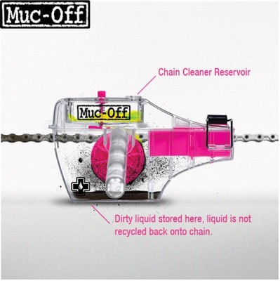 Чистка для цепи Muc-Off X-3 Dirty Chain Machine