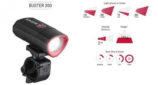 Велофара Sigma Sport Buster 300