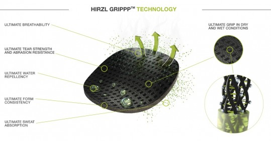 Велоперчатки Hirzl Grippp Tour 2.0 SF white
