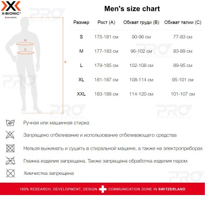 X-Bionic Invent 4.0 Men Set